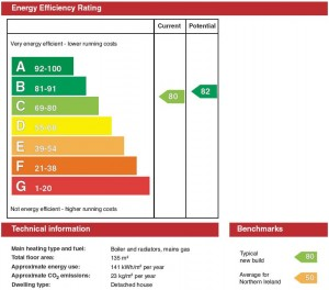 EPC-Energy Performance Certificate